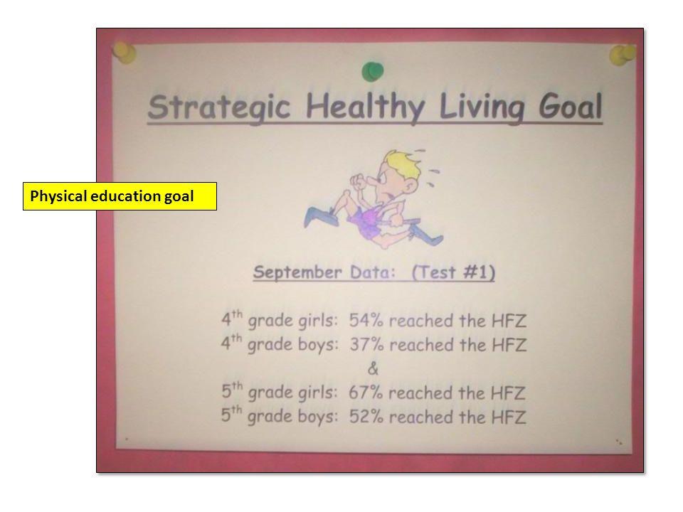 Physical education goal