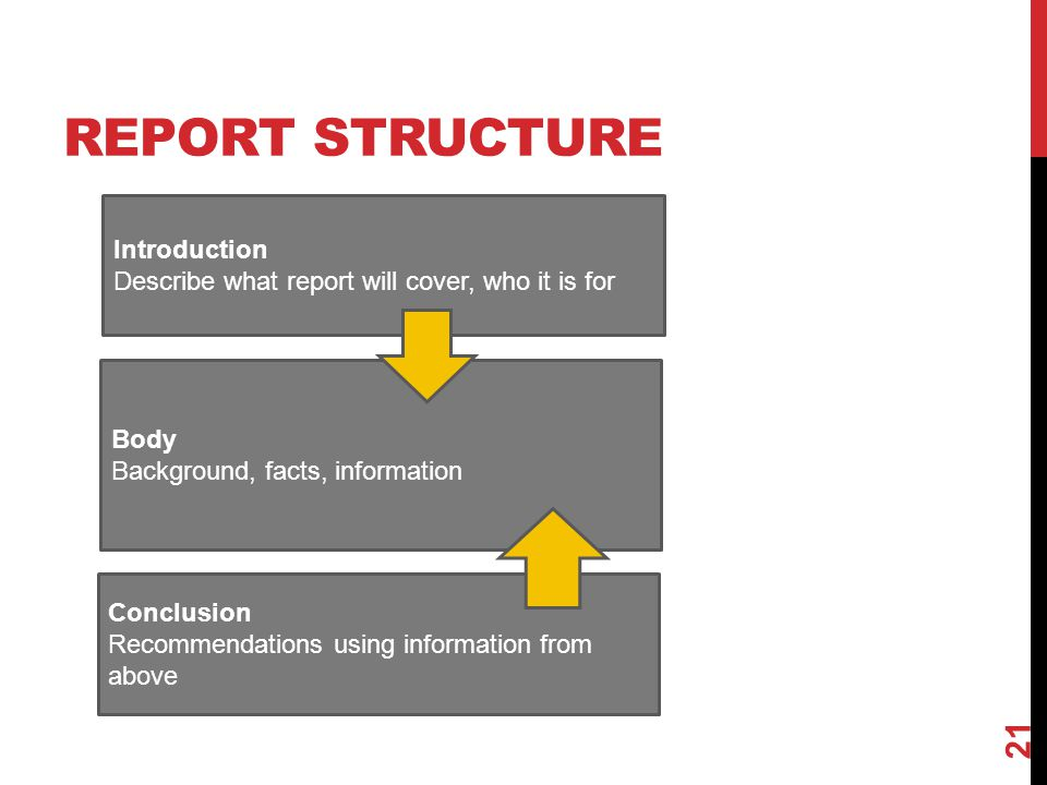 REPORT STRUCTURE 21 Introduction Describe what report will cover, who it is for Body Background, facts, information Conclusion Recommendations using information from above