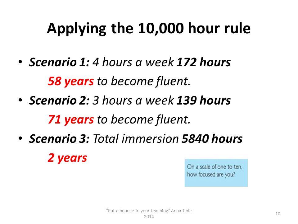 Applying the 10,000 hour rule Scenario 1: 4 hours a week 172 hours 58 years to become fluent. Scenario 2: 3 hours a week 139 hours 71 years to become