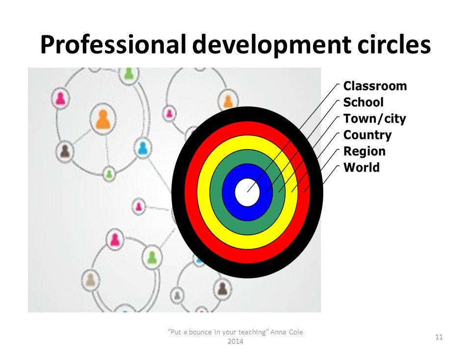 Professional development circles