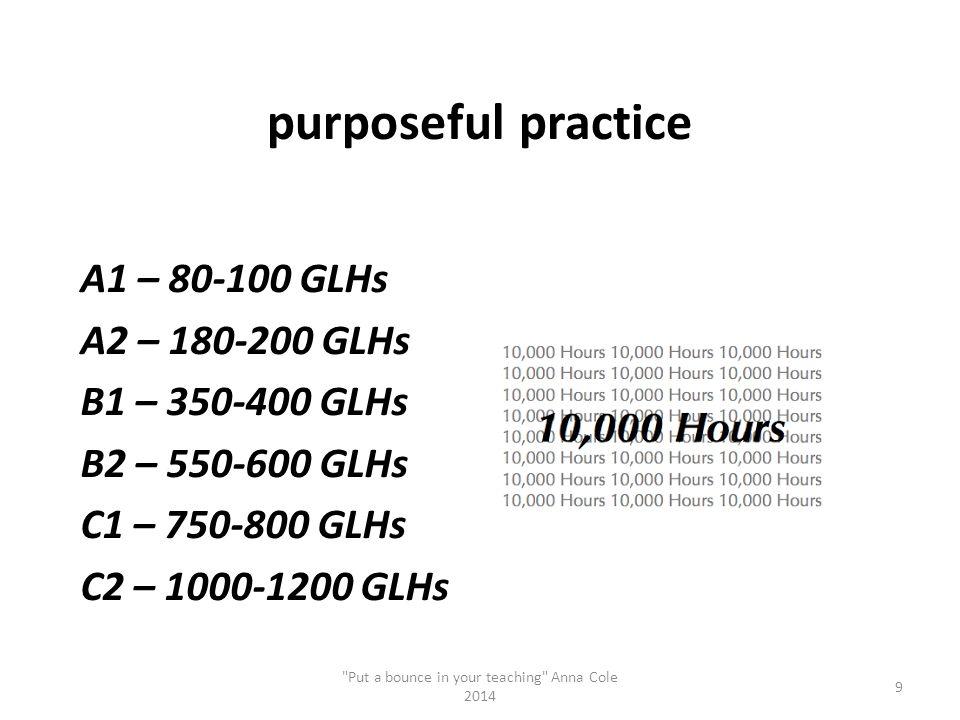 purposeful practice A1 – 80-100 GLHs A2 – 180-200 GLHs B1 – 350-400 GLHs B2 – 550-600 GLHs C1 – 750-800 GLHs C2 – 1000-1200 GLHs