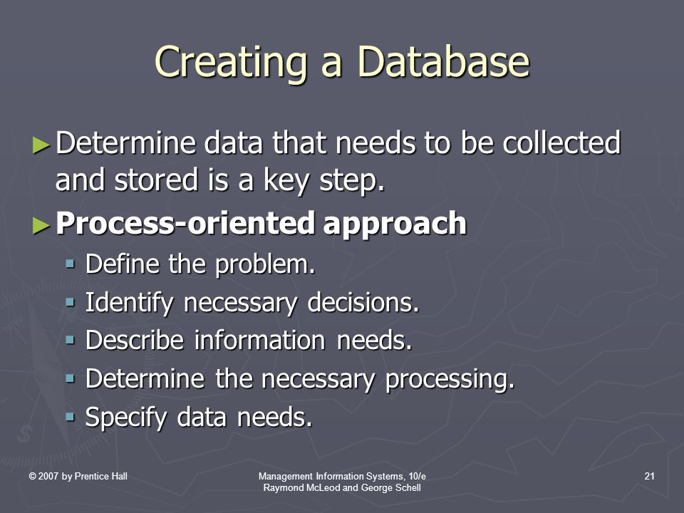 © 2007 by Prentice HallManagement Information Systems, 10/e Raymond McLeod and George Schell 21 Creating a Database ► Determine data that needs to be