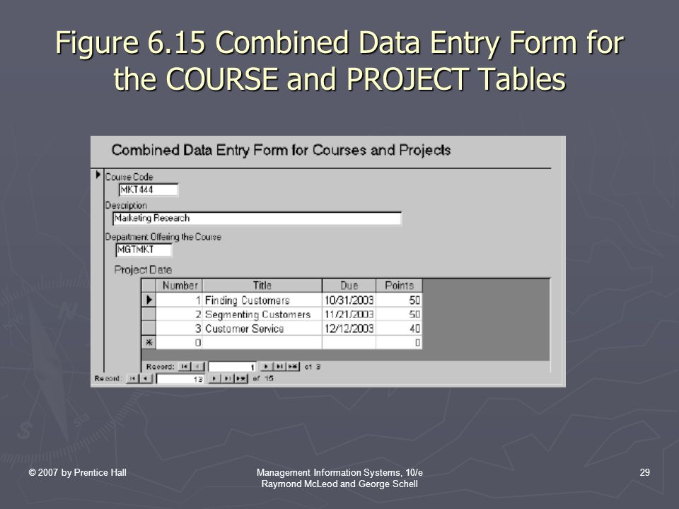 © 2007 by Prentice HallManagement Information Systems, 10/e Raymond McLeod and George Schell 29 Figure 6.15 Combined Data Entry Form for the COURSE an