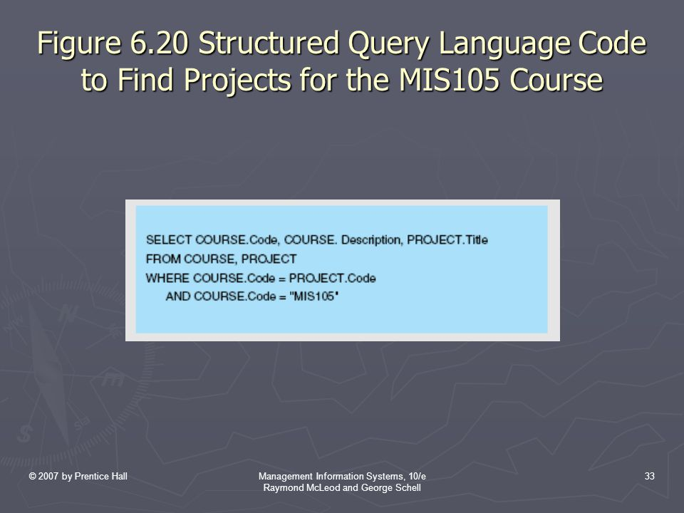 © 2007 by Prentice HallManagement Information Systems, 10/e Raymond McLeod and George Schell 33 Figure 6.20 Structured Query Language Code to Find Projects for the MIS105 Course