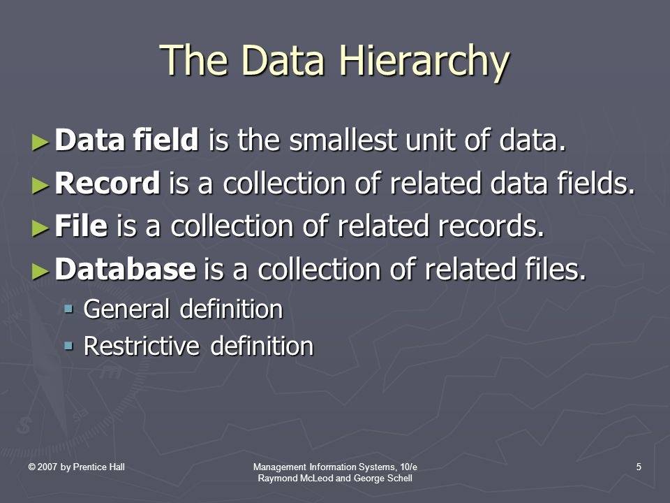 © 2007 by Prentice HallManagement Information Systems, 10/e Raymond McLeod and George Schell 5 The Data Hierarchy ► Data field is the smallest unit of data.