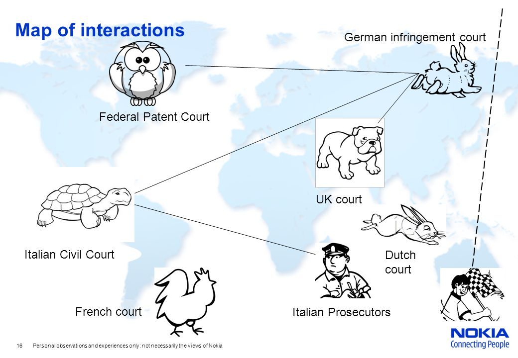Map of interactions 16 Personal observations and experiences only: not necessarily the views of Nokia German infringement court UK court Federal Patent Court Italian Civil Court Italian Prosecutors French court Dutch court