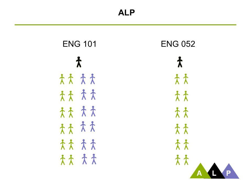 ENG 101ENG 052 ALP ALP