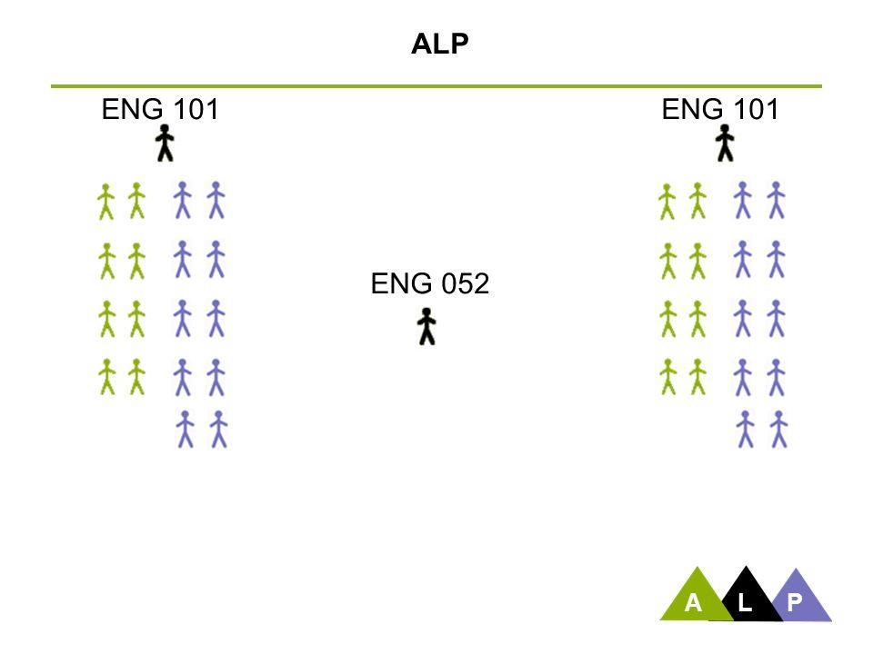 ENG 052 ALP ALP ENG 101