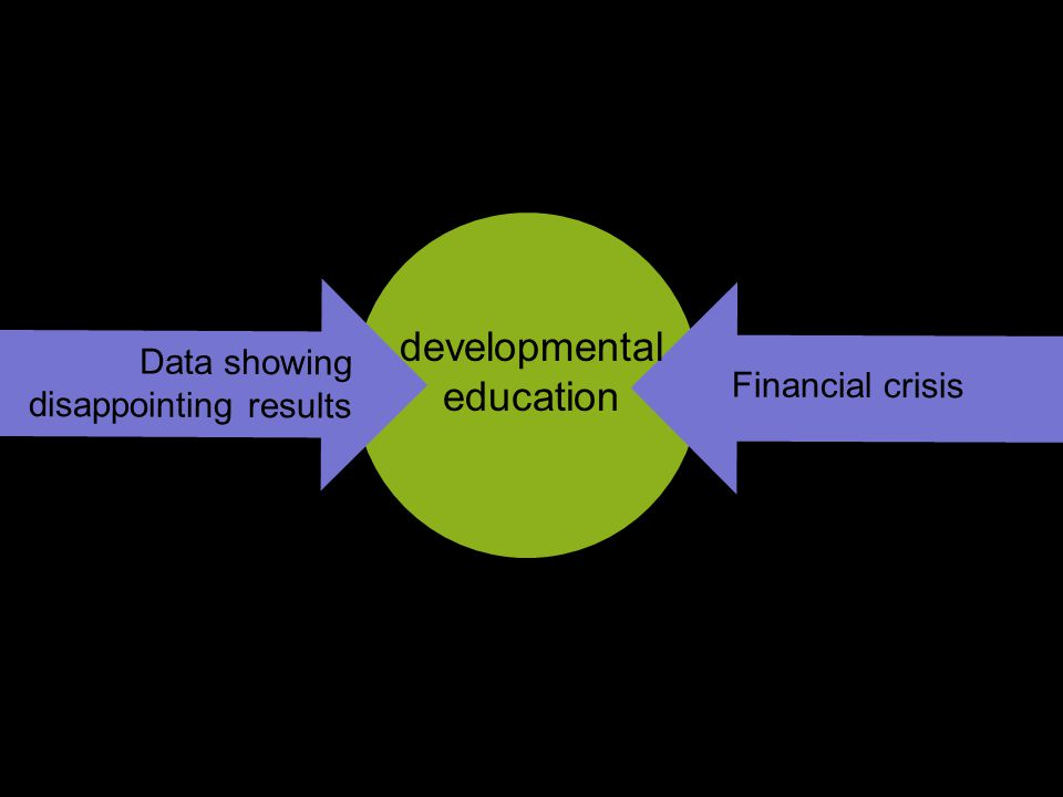 Financial crisis Data showing disappointing results developmental education