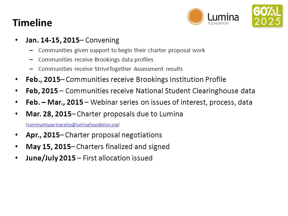 Timeline Jan. 14-15, 2015– Convening – Communities given support to begin their charter proposal work – Communities receive Brookings data profiles –