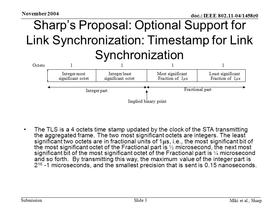 doc.: IEEE 802.11-04/1458r0 Submission November 2004 Miki et al., Sharp Slide 3 Sharp's Proposal: Optional Support for Link Synchronization: Timestamp for Link Synchronization The TLS is a 4 octets time stamp updated by the clock of the STA transmitting the aggregated frame.