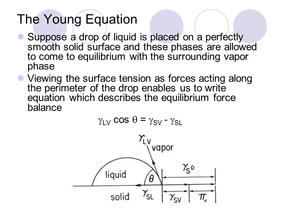 The Young Equation Suppose a drop of liquid is placed on a perfectly smooth solid surface and these phases are allowed to come to equilibrium with the