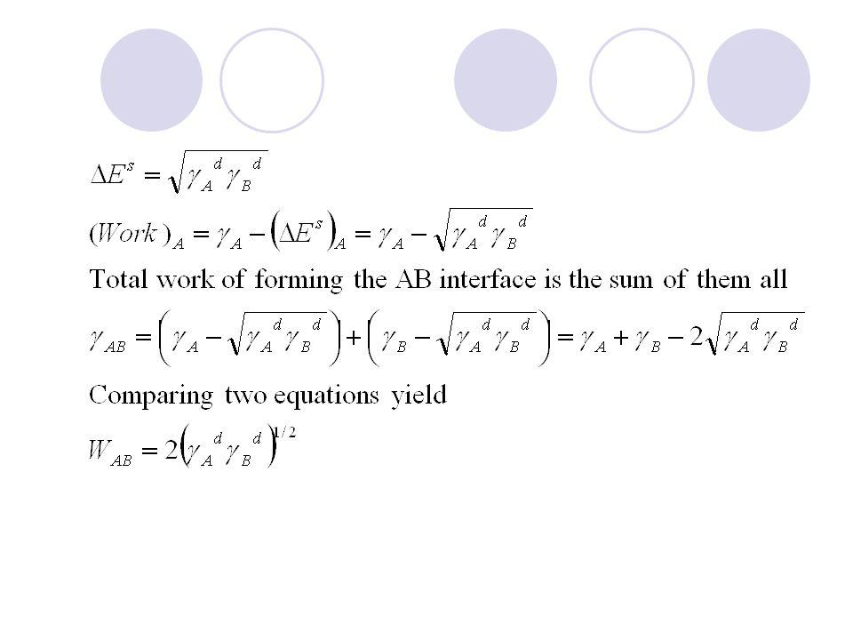 TUGAS KIPER Gunakan data tabel 6.2 untuk mem-plot profile tetes(drop) dengan  = 25.