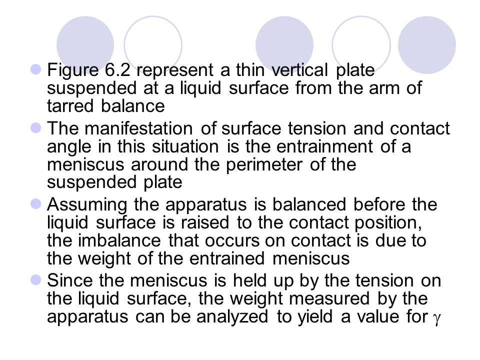 Figure 6.2 represent a thin vertical plate suspended at a liquid surface from the arm of tarred balance The manifestation of surface tension and contact angle in this situation is the entrainment of a meniscus around the perimeter of the suspended plate Assuming the apparatus is balanced before the liquid surface is raised to the contact position, the imbalance that occurs on contact is due to the weight of the entrained meniscus Since the meniscus is held up by the tension on the liquid surface, the weight measured by the apparatus can be analyzed to yield a value for 
