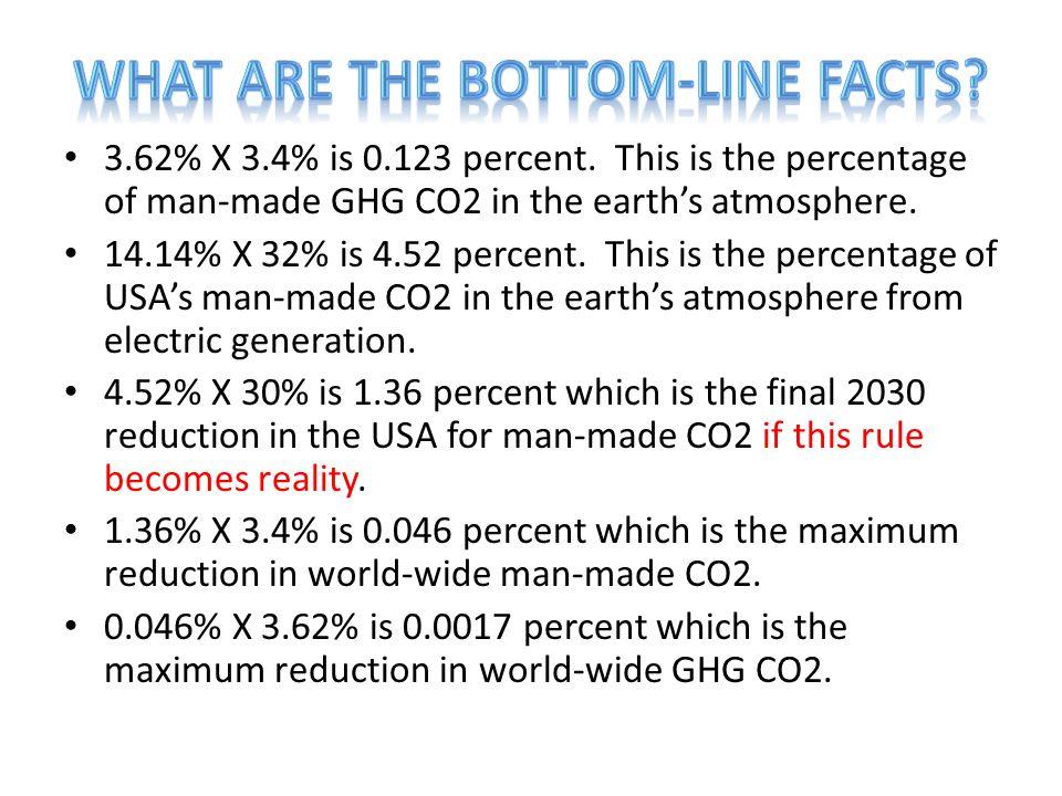 3.62% X 3.4% is 0.123 percent.