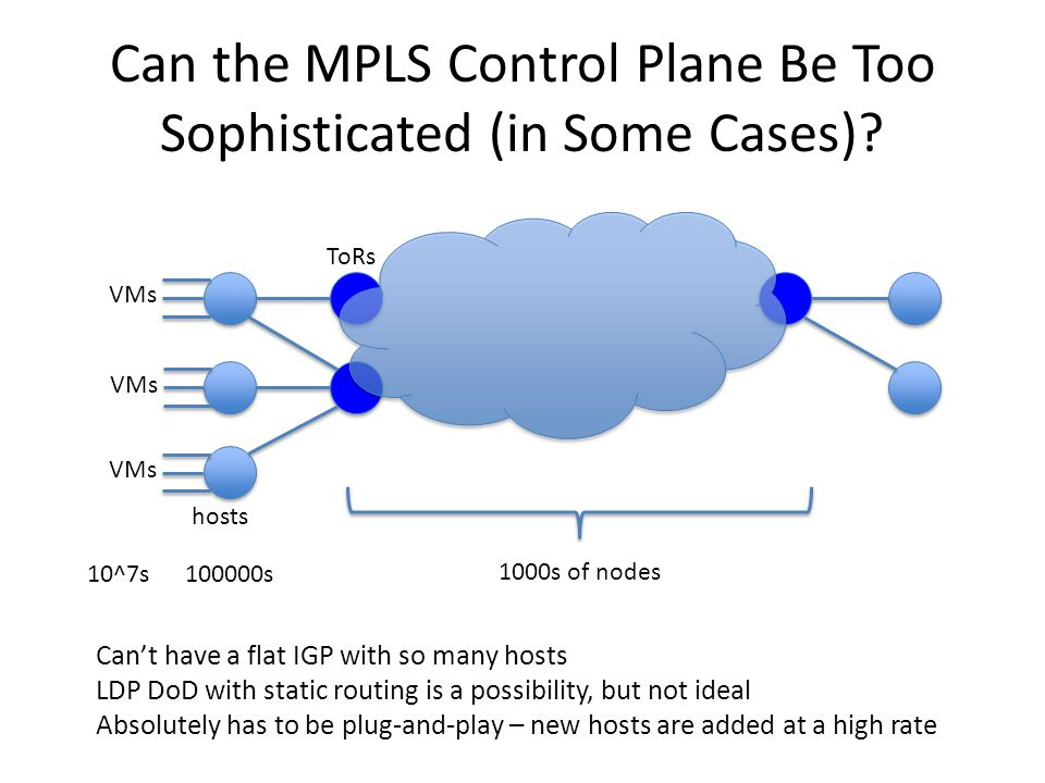 Can the MPLS Control Plane Be Too Sophisticated (in Some Cases).