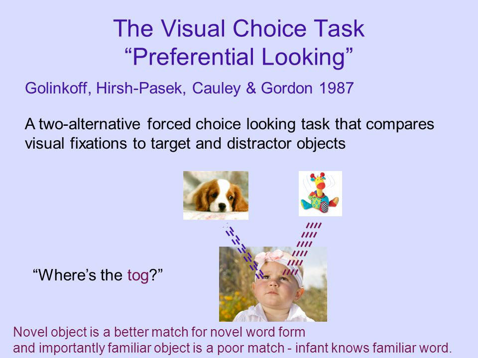 "The Visual Choice Task ""Preferential Looking"" A two-alternative forced choice looking task that compares visual fixations to target and distractor obj"