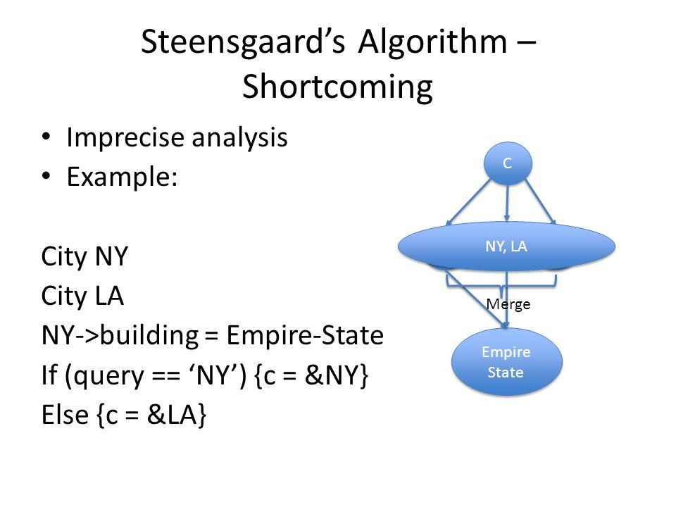 Steensgaard's Algorithm – Shortcoming Imprecise analysis Example: City NY City LA NY->building = Empire-State If (query == 'NY') {c = &NY} Else {c = &LA} NY LA Empire State C C NY, LA Merge