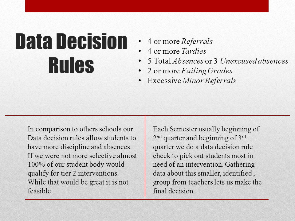 Data Decision Rules 4 or more Referrals 4 or more Tardies 5 Total Absences or 3 Unexcused absences 2 or more Failing Grades Excessive Minor Referrals In comparison to others schools our Data decision rules allow students to have more discipline and absences.