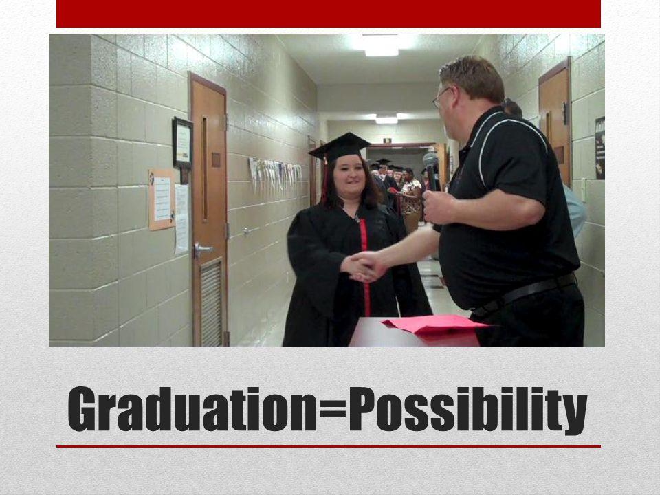 Graduation=Possibility