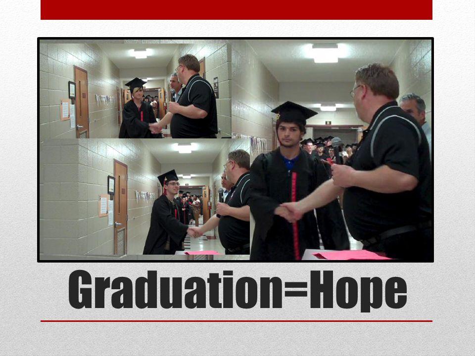 Graduation=Hope