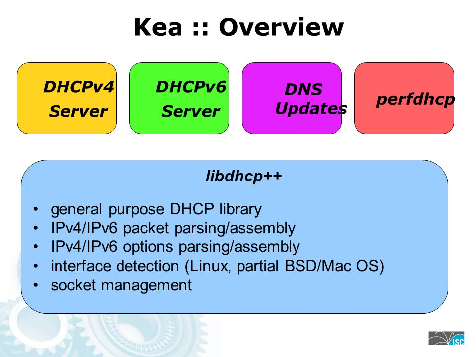 DHCPv4 Server Kea :: Overview DHCPv6 Server DNS Updates perfdhcp general purpose DHCP library IPv4/IPv6 packet parsing/assembly IPv4/IPv6 options pars