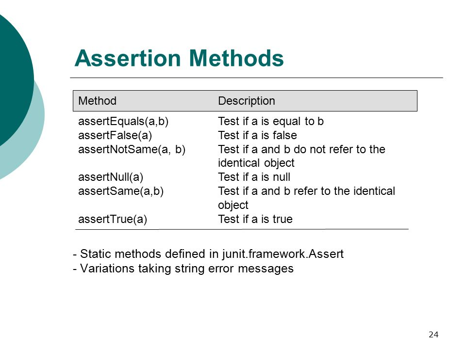 24 Assertion Methods Method Description assertEquals(a,b)Test if a is equal to b assertFalse(a)Test if a is false assertNotSame(a, b)Test if a and b do not refer to the identical object assertNull(a)Test if a is null assertSame(a,b)Test if a and b refer to the identical object assertTrue(a)Test if a is true - Static methods defined in junit.framework.Assert - Variations taking string error messages