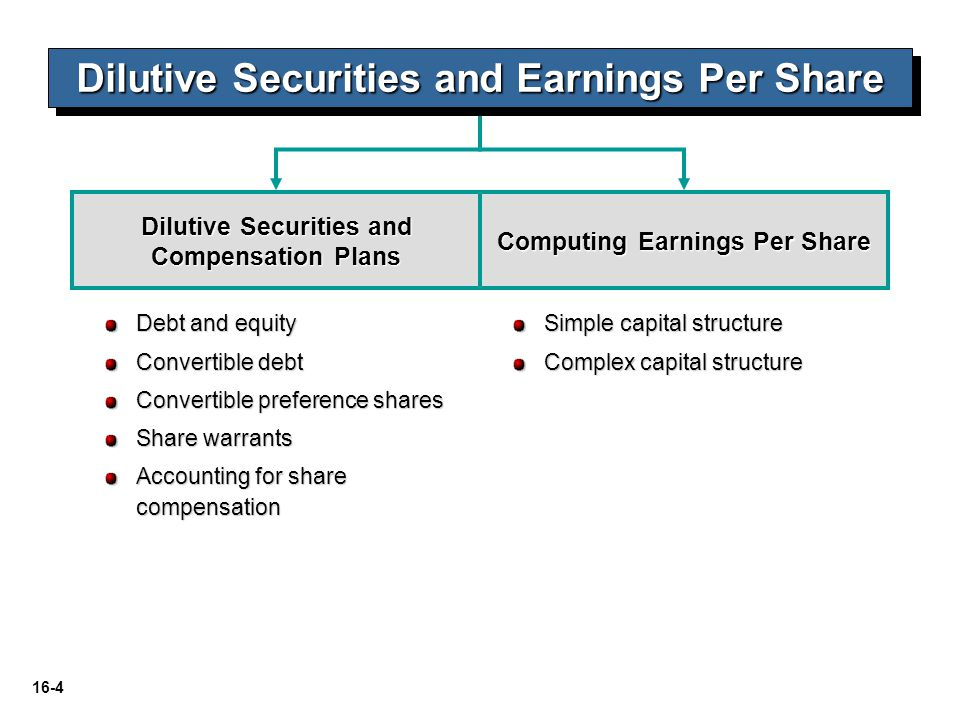 16-25 Convertible Preference Shares LO 2 Explain the accounting for convertible preference shares.