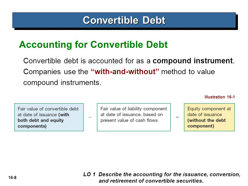 16-9 Convertible Debt LO 1 Describe the accounting for the issuance, conversion, and retirement of convertible securities.