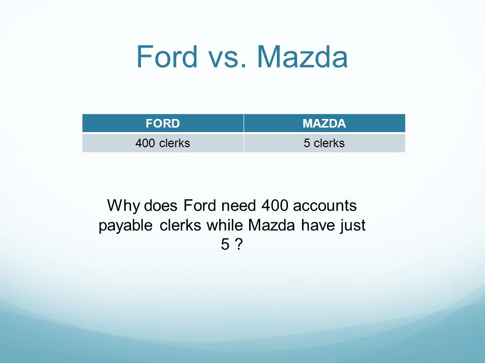 How the processes work in Ford Purchase Order Goods Payment Invoice Copy of Purchase Order