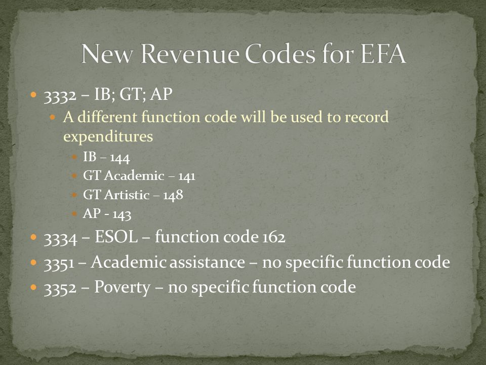 3332 – IB; GT; AP A different function code will be used to record expenditures IB – 144 GT Academic – 141 GT Artistic – 148 AP - 143 3334 – ESOL – function code 162 3351 – Academic assistance – no specific function code 3352 – Poverty – no specific function code