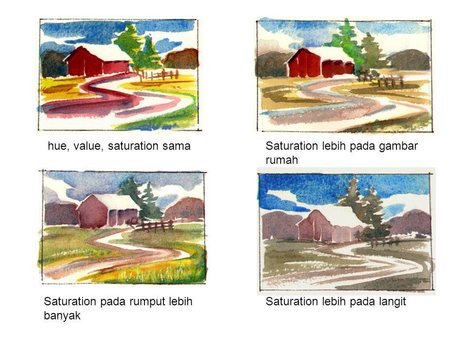 hue, value, saturation samaSaturation lebih pada gambar rumah Saturation pada rumput lebih banyak Saturation lebih pada langit