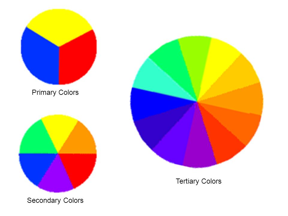 Primary Colors Secondary Colors Tertiary Colors