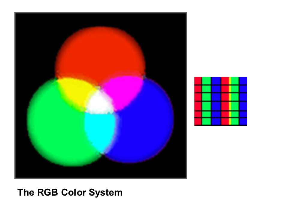 The RGB Color System