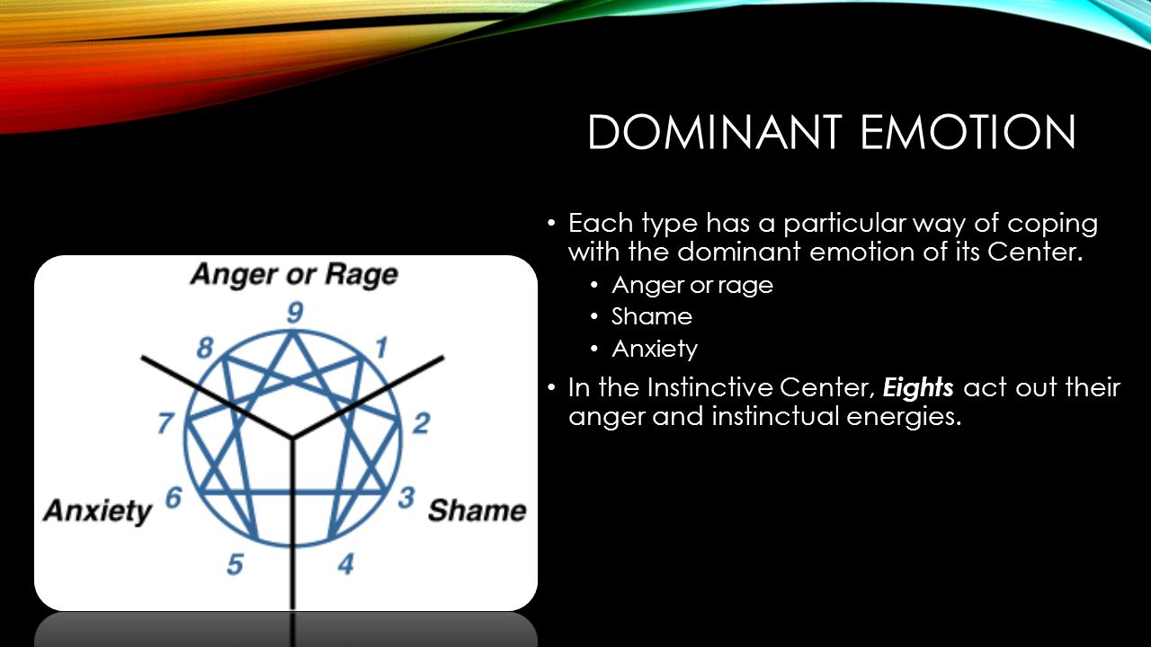 DOMINANT EMOTION Each type has a particular way of coping with the dominant emotion of its Center. Anger or rage Shame Anxiety In the Instinctive Cent