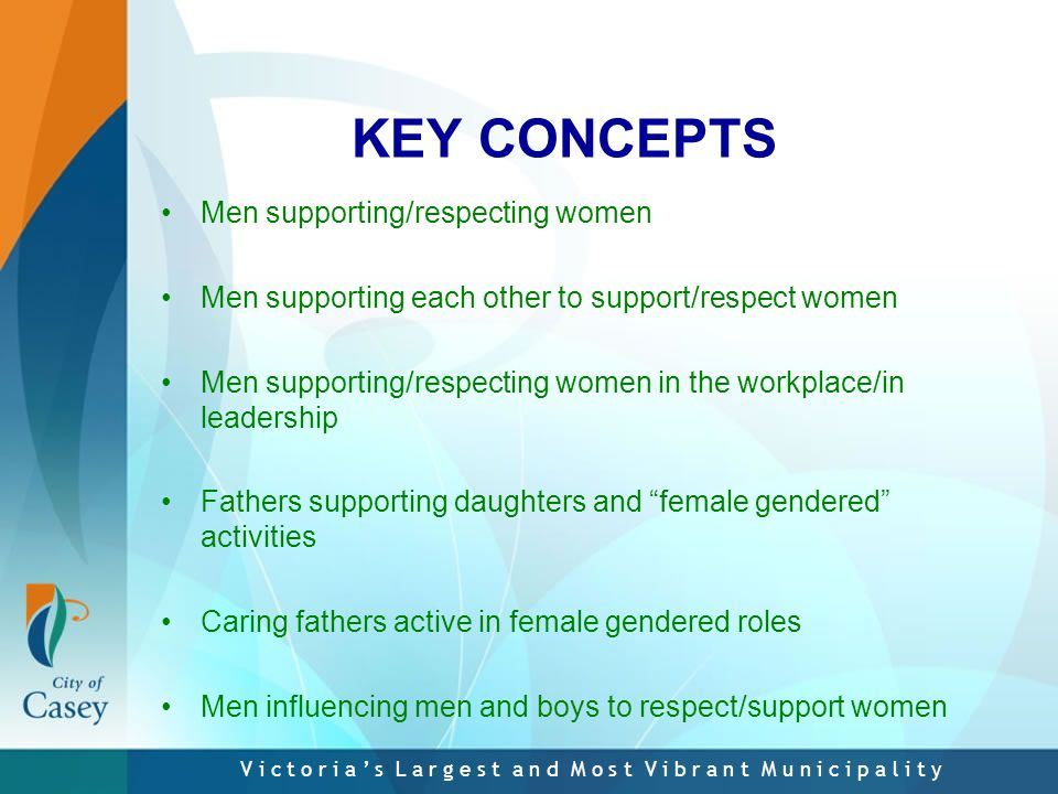 V i c t o r i a ' s L a r g e s t a n d M o s t V i b r a n t M u n i c i p a l i t y KEY CONCEPTS Men supporting/respecting women Men supporting each other to support/respect women Men supporting/respecting women in the workplace/in leadership Fathers supporting daughters and female gendered activities Caring fathers active in female gendered roles Men influencing men and boys to respect/support women
