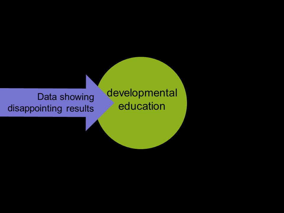 Data showing disappointing results developmental education