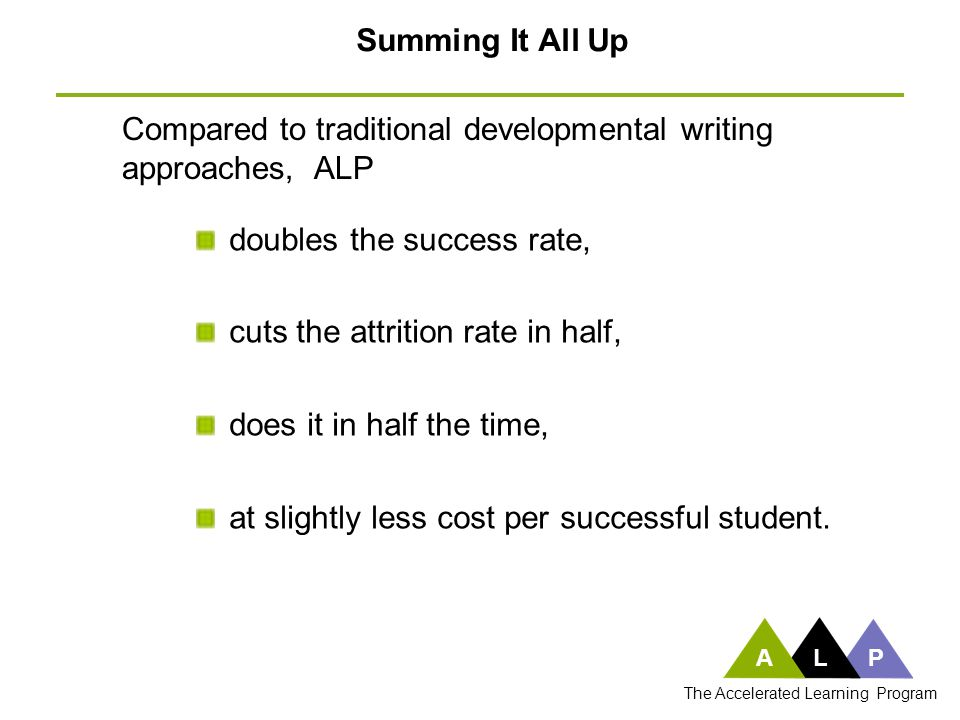 Summing It All Up doubles the success rate, cuts the attrition rate in half, does it in half the time, at slightly less cost per successful student. C
