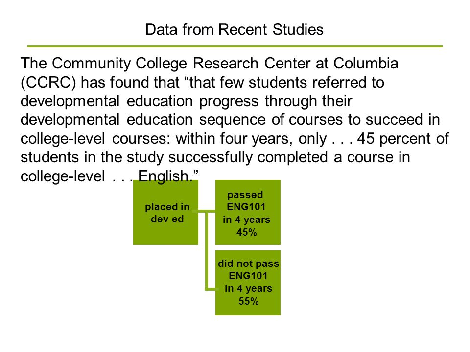 "The Community College Research Center at Columbia (CCRC) has found that ""that few students referred to developmental education progress through their"