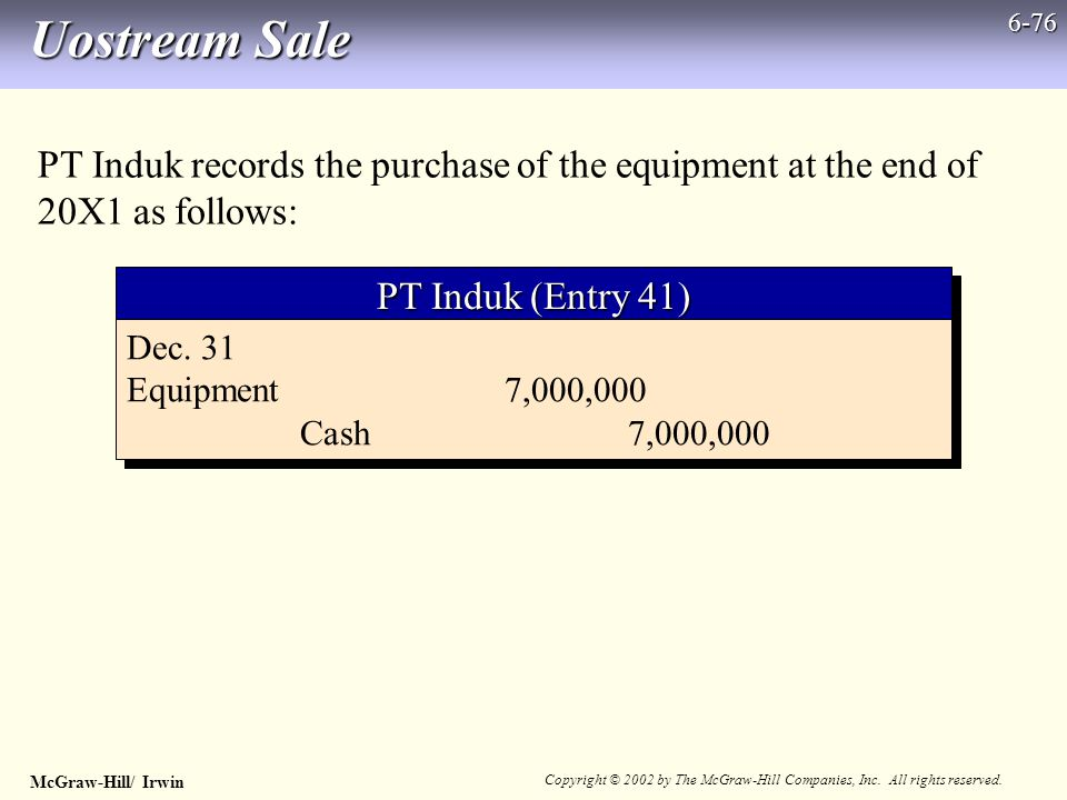 McGraw-Hill/ Irwin Copyright © 2002 by The McGraw-Hill Companies, Inc. All rights reserved. 6-76 Uostream Sale PT Induk records the purchase of the eq