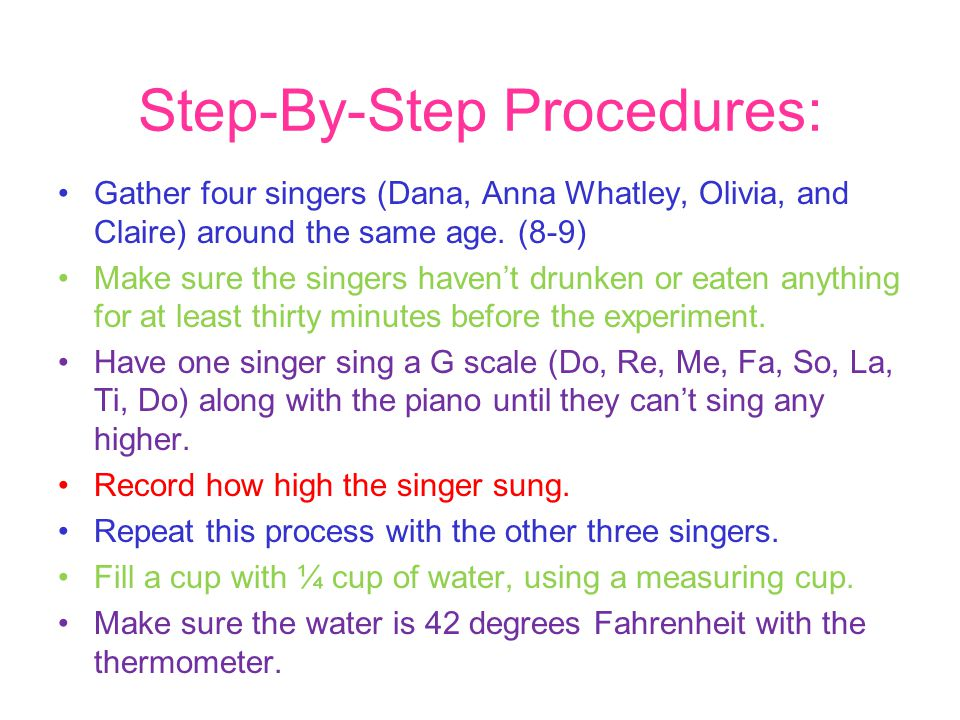 Step-By-Step Procedures: Gather four singers (Dana, Anna Whatley, Olivia, and Claire) around the same age.