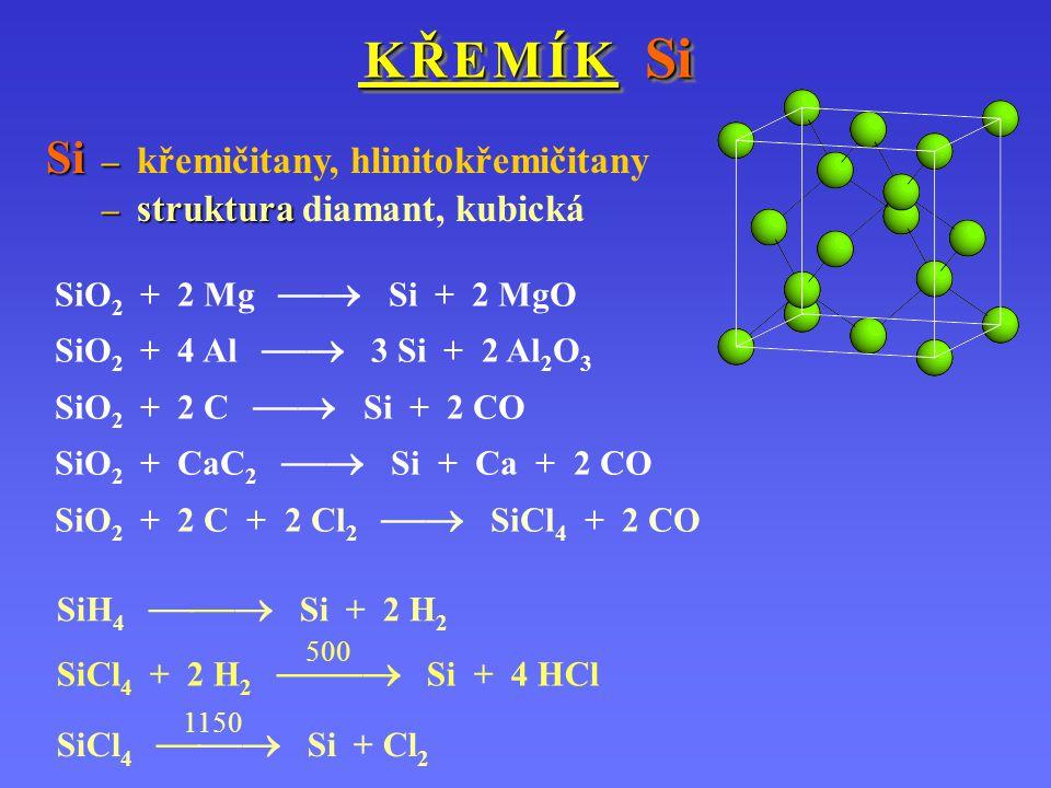 K Ř E M Í K Si K Ř E M Í K Si Si – Si – křemičitany, hlinitokřemičitany – struktura – struktura diamant, kubická SiH 4  Si + 2 H 2 SiO 2 + 2 Mg  Si + 2 MgO SiO 2 + 4 Al  3 Si + 2 Al 2 O 3 SiO 2 + 2 C  Si + 2 CO SiO 2 + CaC 2  Si + Ca + 2 CO SiO 2 + 2 C + 2 Cl 2  SiCl 4 + 2 CO 1150 SiCl 4  Si + Cl 2 500 SiCl 4 + 2 H 2  Si + 4 HCl