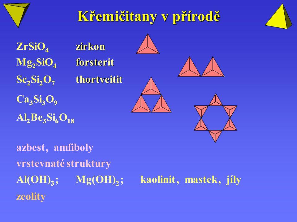 Křemičitany v přírodě zirkon ZrSiO 4 zirkon forsterit Mg 2 SiO 4 forsterit thortveiti Sc 2 Si 2 O 7 thortveitit Ca 3 Si 3 O 9 Al 2 Be 3 Si 6 O 18 azbest, amfiboly vrstevnaté struktury Al(OH) 3 ;Mg(OH) 2 ; kaolinit, mastek, jíly zeolity