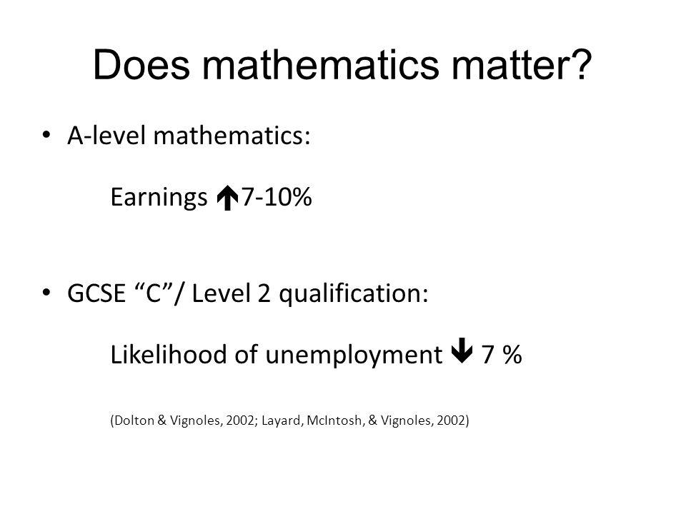 Does mathematics matter.