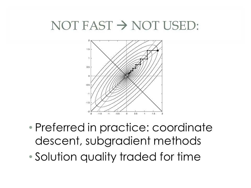 NOT FAST  NOT USED: Preferred in practice: coordinate descent, subgradient methods Solution quality traded for time