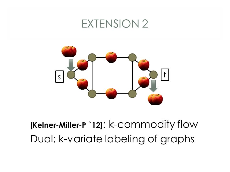 EXTENSION 2 [Kelner-Miller-P `12] : k-commodity flow Dual: k-variate labeling of graphs s t