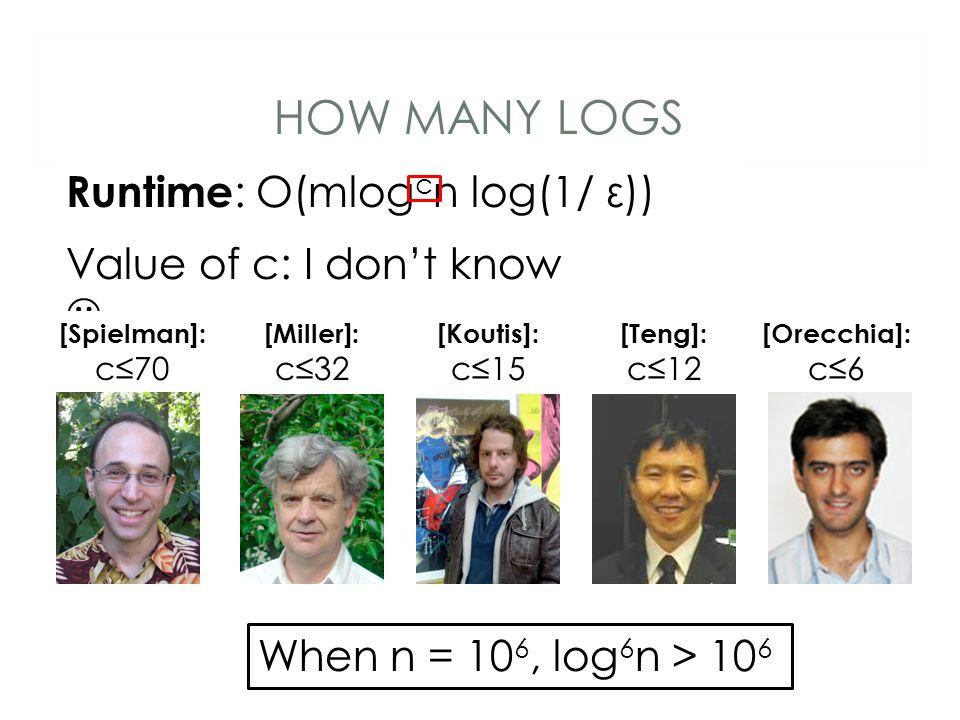 HOW MANY LOGS Runtime : O(mlog c n log(1/ ε)) Value of c: I don't know  [Spielman]: c≤70 [Koutis]: c≤15 [Miller]: c≤32 [Teng]: c≤12 [Orecchia]: c≤6 When n = 10 6, log 6 n > 10 6
