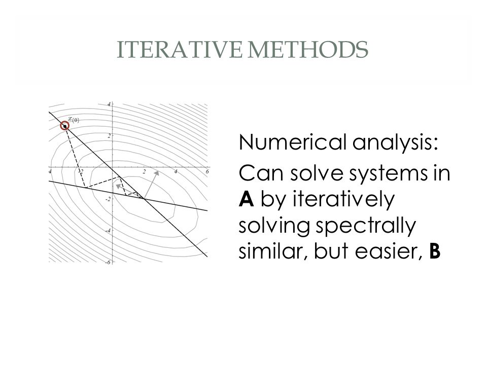 ITERATIVE METHODS Numerical analysis: Can solve systems in A by iteratively solving spectrally similar, but easier, B