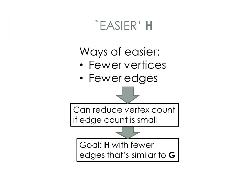`EASIER' H Goal: H with fewer edges that's similar to G Ways of easier: Fewer vertices Fewer edges Can reduce vertex count if edge count is small
