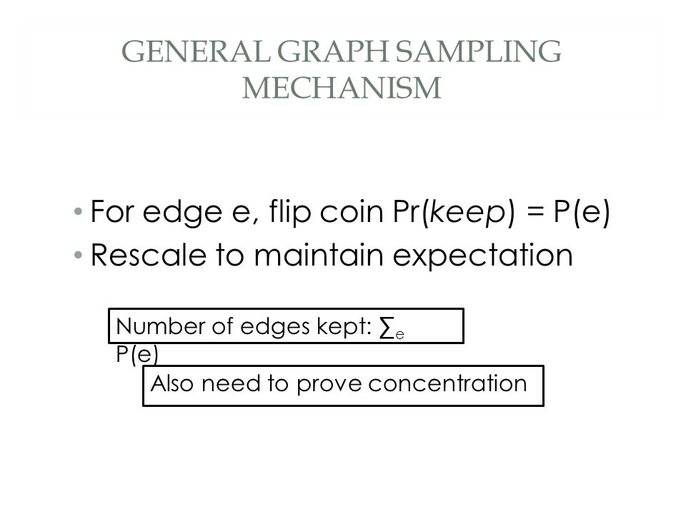 GENERAL GRAPH SAMPLING MECHANISM For edge e, flip coin Pr(keep) = P(e) Rescale to maintain expectation Number of edges kept: ∑ e P(e) Also need to prove concentration